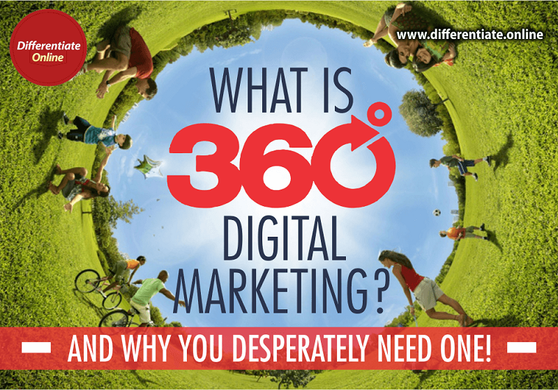 360° digital marketing strategy