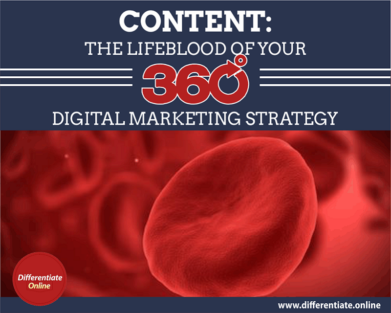 content-lifeblood of digital marketing