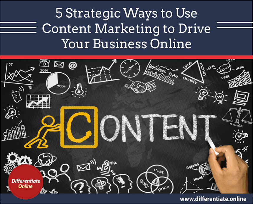how to Use Content Marketing to Drive Your Business Online