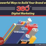 5 Powerful Ways to Build Your Brand with 360° Digital Marketing
