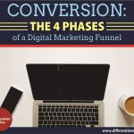 CONVERSION: The 4 Phases of a Digital Marketing Funnel