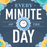 Data Never Sleeps: Amount of Data Created Online by the Minute [Infographics]