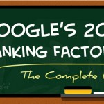 SEO CHECKLIST: Google's 200 Ranking Factors [Infographics]