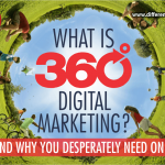 What is 360° Digital Marketing Strategy? (And Why You Desperately Need One!)