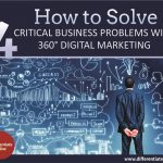 How to Solve 4 Critical Business Revenue Problems with 360° Digital Marketing
